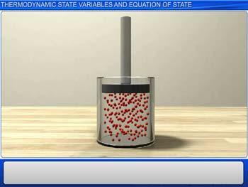 Animated video Lecture for Thermodynamic State Variables and Equation of State