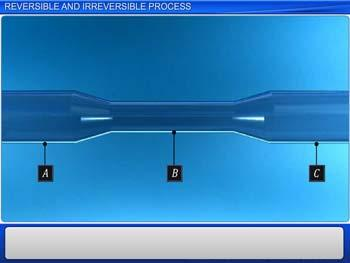 Animated video Lecture for Reversible and Irreversible Processes