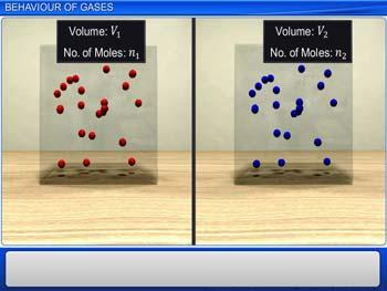 Animated video Lecture for Behaviour of Gases