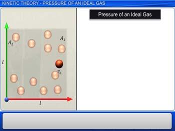 Animated video Lecture for Kinetic Theory Pressure of an Ideal Gas