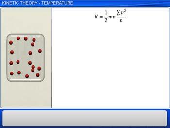 Animated video Lecture for Kinetic Theory Temperature