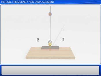 Animated video Lecture for Period, Frequency and Displacement