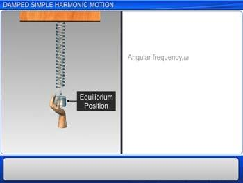 Animated video Lecture for DAMPED SIMPLE HARMONIC MOTION