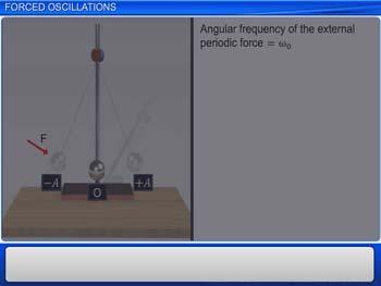 Animated video Lecture for Forced Oscillations