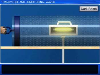 Animated video Lecture for Transverse and Longitudinal Waves