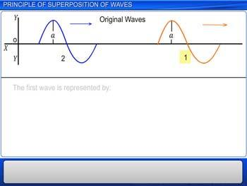 Animated video Lecture for Principle of Superposition of Waves
