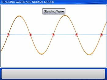 Animated video Lecture for Standing Waves and Normal Modes