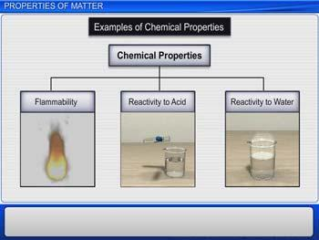 Animated video Lecture for Properties Of Matter