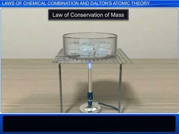 Animated video Lecture for Laws Of Chemical Combination And Dalton's Atomic Theory
