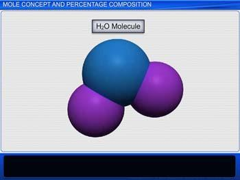 Animated video Lecture for Mole Concept And Percentage Composition