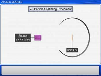 Animated video Lecture for Atomic Models