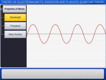 Animated video Lecture for Theory Of Electromagnetic Radiation And Planck's Quantum Theory
