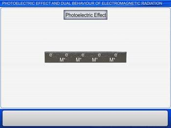 Animated video Lecture for Photoelectric Effect And Dual Behaviour Of Electromagnetic Radiation