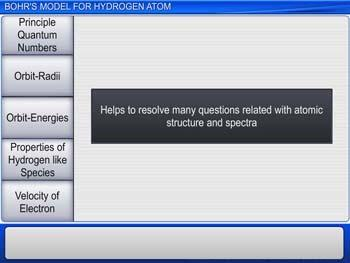 Animated video Lecture for Bohr's Model For Hydrogen Atom