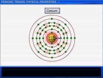 Animated video Lecture for Periodic Trends: Physical Properties - I