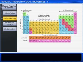 Animated video Lecture for Periodic Trends: Physical Properties - II
