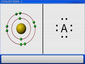 Animated video Lecture for Covalent Bond - II