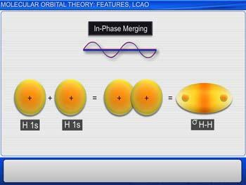 Animated video Lecture for Molecular Orbital Theory: Features, Lcao