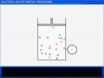 Animated video Lecture for Gaseous State: Dalton's Law Of Partial Pressure