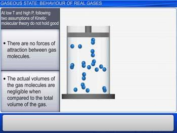 Animated video Lecture for Gaseous State: Behaviour Of Real Gases