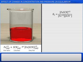 Animated video Lecture for Effect Of Change In Concentration And Pressure On Equilibrium