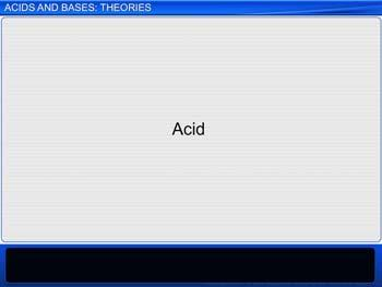 Animated video Lecture for Acids And Bases: Theories