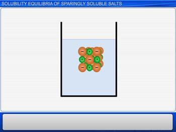 Animated video Lecture for Solubility Equilibria Of Sparingly Soluble Salts