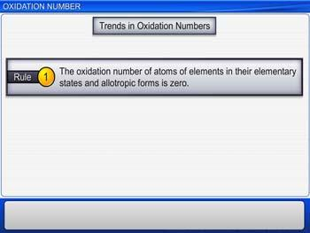 Animated video Lecture for Oxidation Number