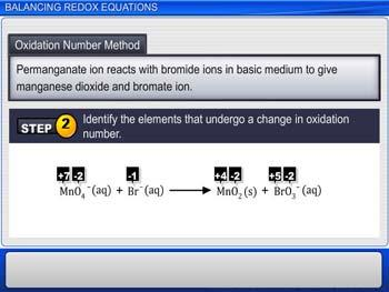 Animated video Lecture for Balancing Redox Equations