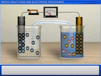 Animated video Lecture for Redox Reactions And Electrode  Processes