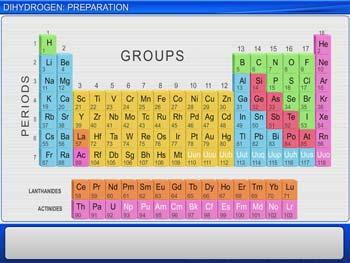 Animated video Lecture for Dihydrogen: Preparation