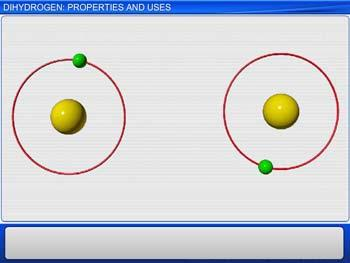 Animated video Lecture for Dihydrogen: Properties And Uses