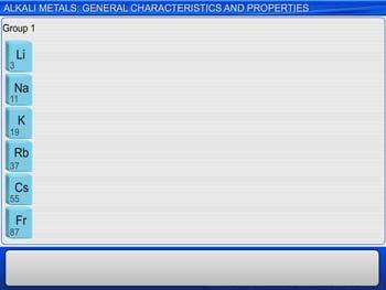 Animated video Lecture for Alkali Metals: General Characteristics And Properties