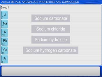 Animated video Lecture for Alkali Metals: Anomalous Properties And Compounds