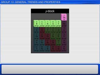 Animated video Lecture for Group 13: General Trends And  Properties