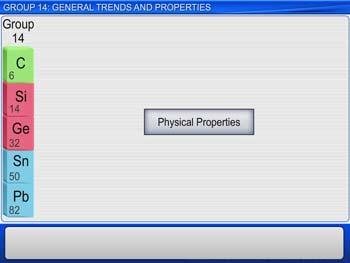 Animated video Lecture for Group 14: General Trends And  Properties