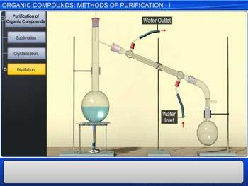 Animated video Lecture for Organic Compounds: Methods Of Purification - I