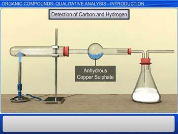 Animated video Lecture for Organic Compounds: Qualitative Analysis - Introduction