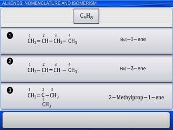 Animated video Lecture for Alkenes: Nomenclature And Isomerism