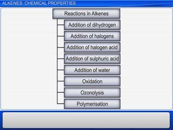 Animated video Lecture for Alkenes: Chemical Properties