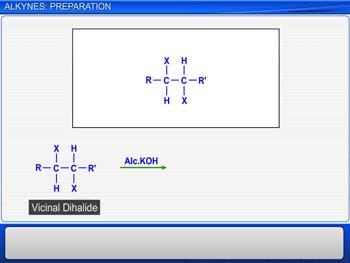 Animated video Lecture for Alkynes: Preparation