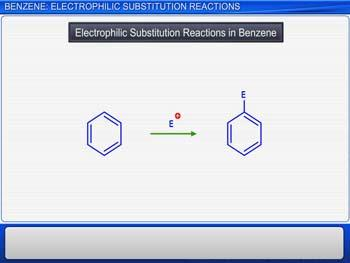 Animated video Lecture for Benzene: Electrophilic Substitution Reactions