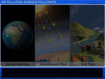 Animated video Lecture for Air Pollution: Gaseous Pollutants