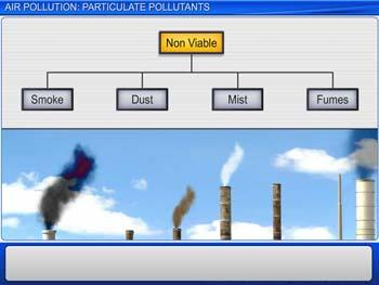 Animated video Lecture for Air Pollution: Particulate Pollutants