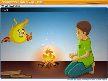Animated video Lecture for Fuel