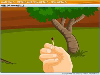 Animated video Lecture for Non-Metals