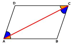 diagonal of a parallelogram, parallelogram, two congruent triangles, opposite sides equal, opposite angles equal,