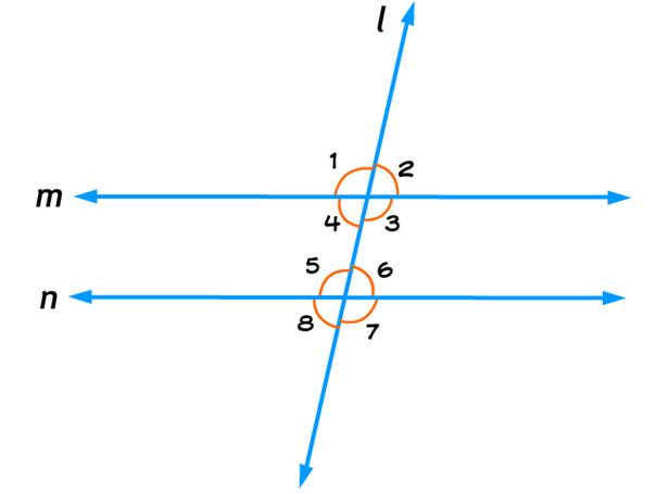 Lines, Intersecting lines, . Parallel lines, Transversal, Exterior angles, Interior angles , Corresponding angles, Alternate interior angles, Consecutive Interior angles, allied interior angles , co-interior angles