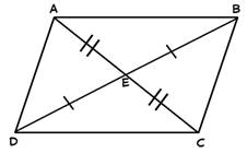 parallelogram, quadrilateral, diagonals bisect each other, opposite sides equal, opposite angles equal