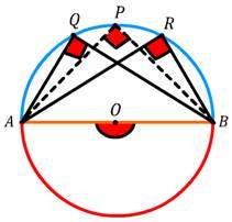semi circle, angle in semi-circle, diameter, chord